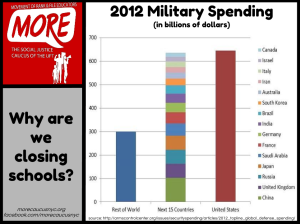 """Why are we closing schools? Military spending is out of control"""