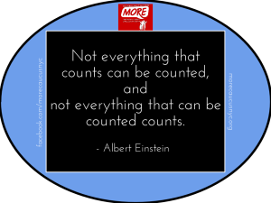 "alt=""Not everything that counts can be counted Einstein"""