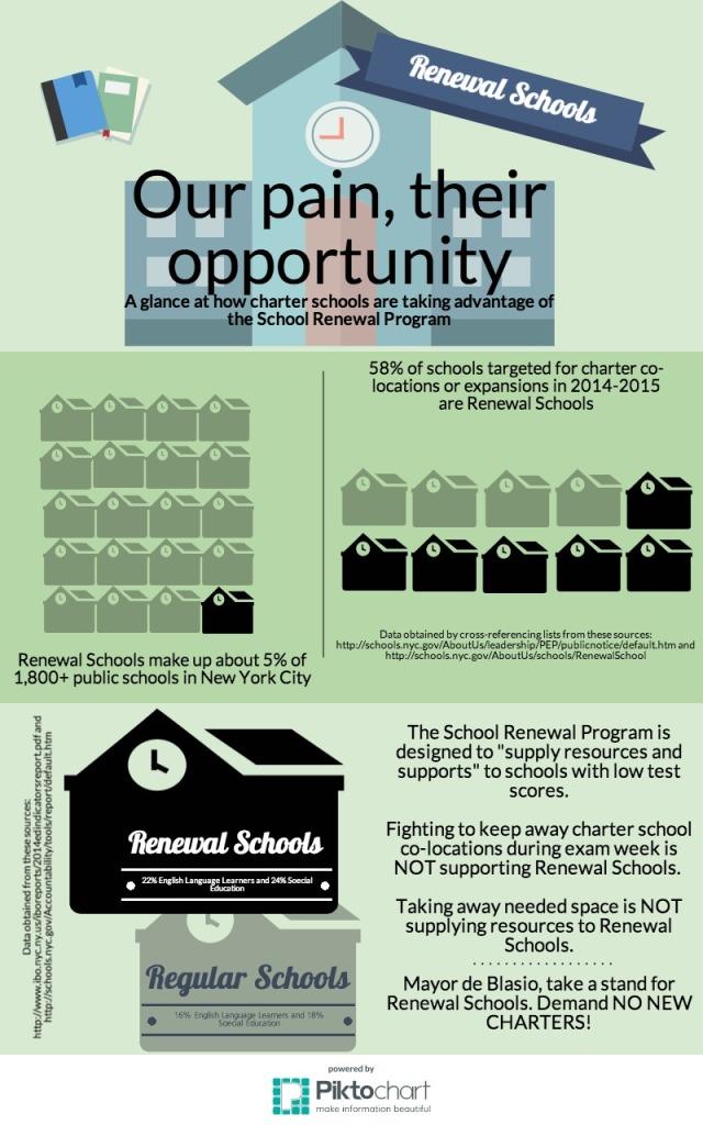 Opportunism in Charter Schools  (1)